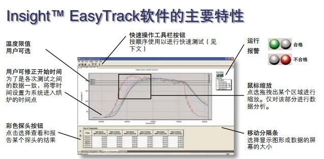 Datapaq EasyTrack2 ETE-254-112-2软件介绍图01